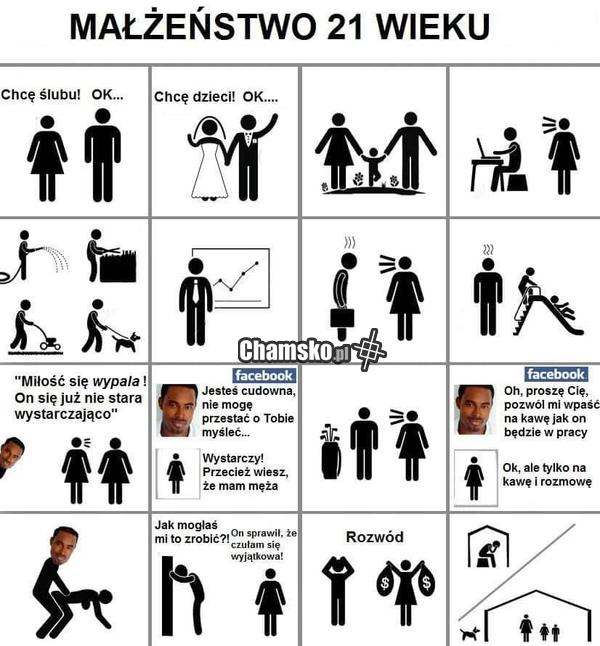 Typowe małżeństwo