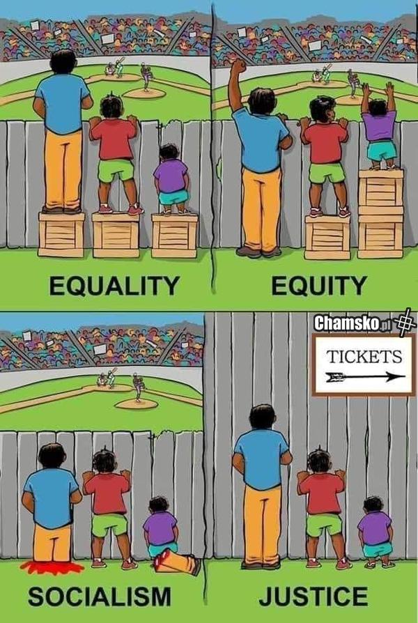 Równość, sprawiedliwość...