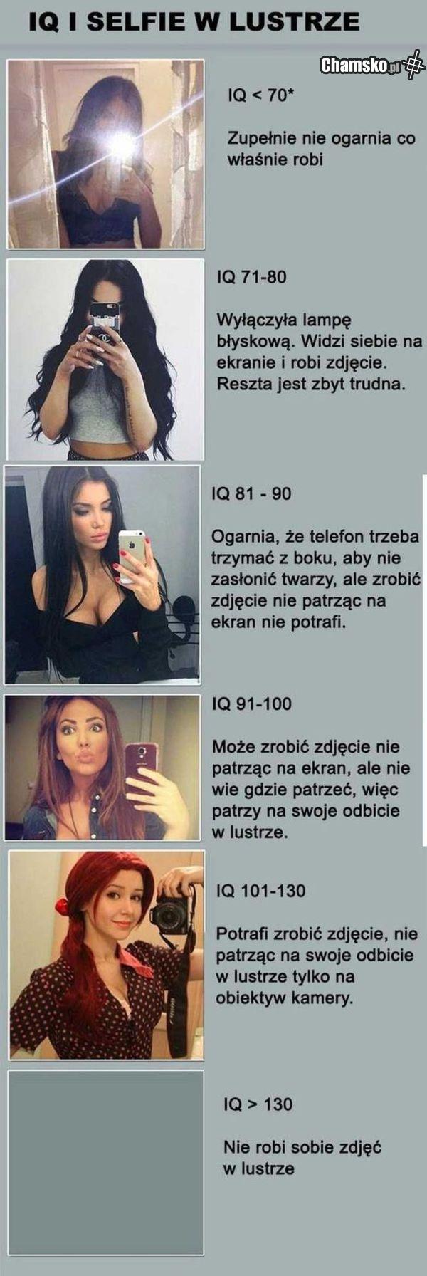 IQ selfie